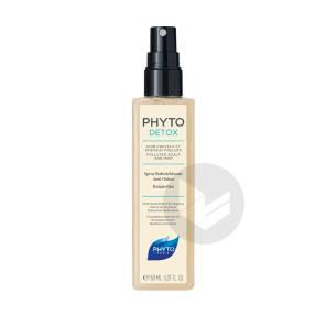 Detox Spray 150 Ml