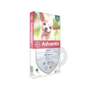 Advantix Spot On Tres Petit Chien De 1 5 A 4 Kg 4 Pipettes De 0 4 Ml